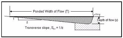 Hydraulic Design Manual: Gutter and Inlet Equations