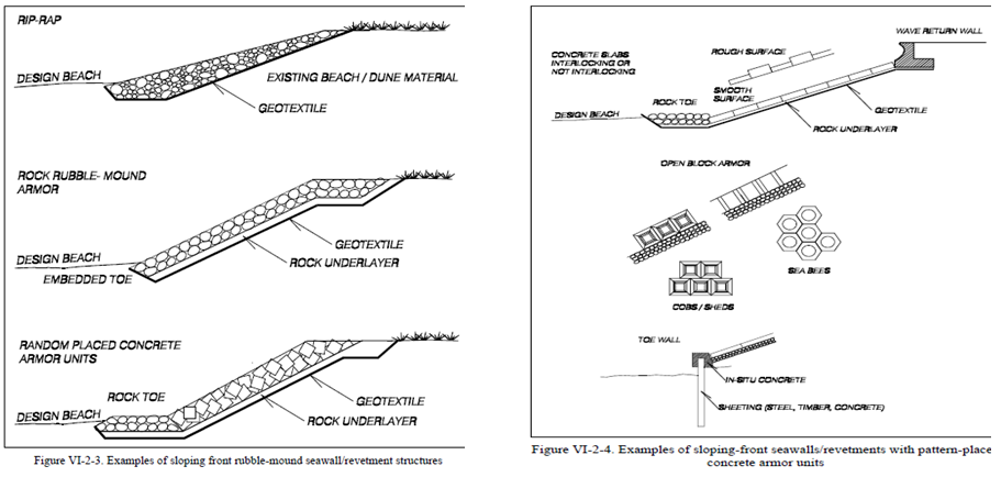 Hydraulic Design Manual Additional Considerations