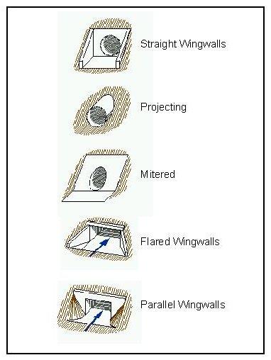 Hydraulic Design Manual: Design Considerations