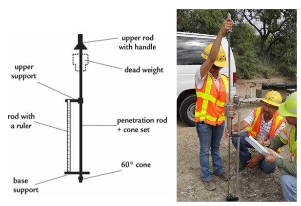 using penetration testing Soil the dynamic cone