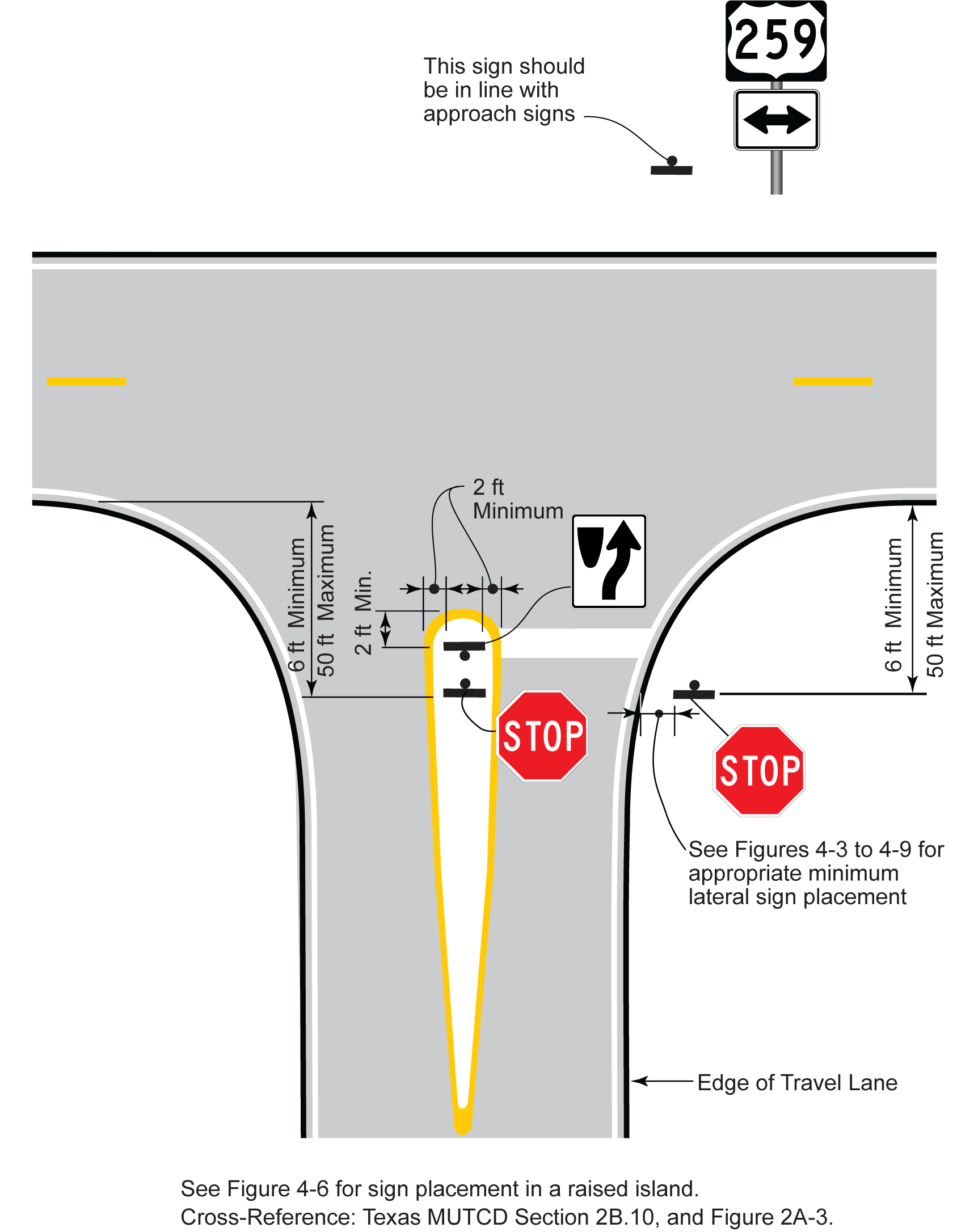 Sign Crew Field Book: Lateral Placement at Intersections